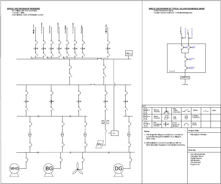 Single Line Art Generator : Generator protection diagrams free engine